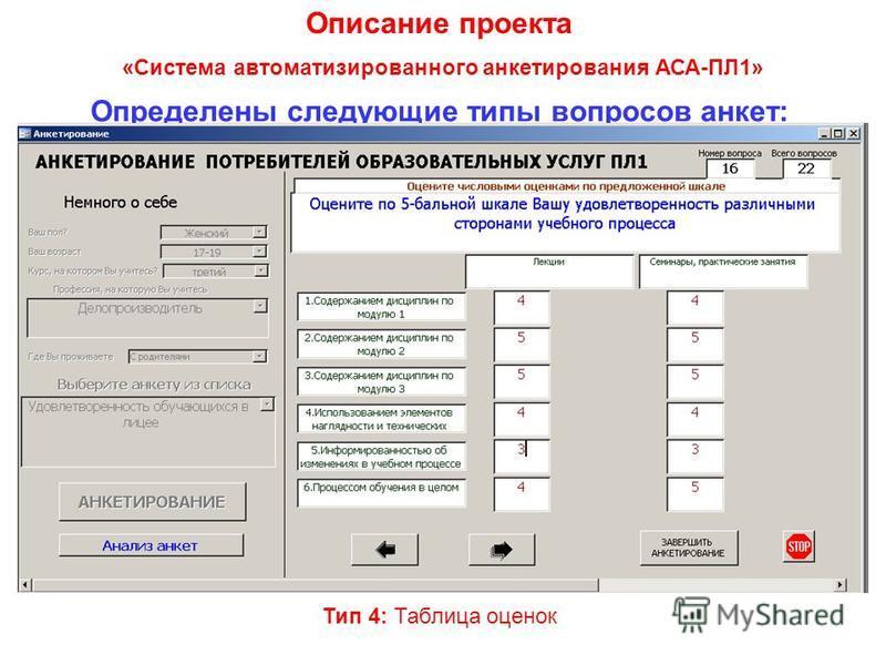 Описание проекта «Система автоматизированного анкетирования АСА-ПЛ1» Определены следующие типы вопросов анкет: Тип 4: Таблица оцегок