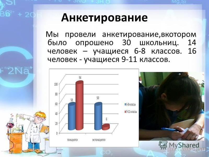 Анкетирование Мы провели анкетирование,в котором было опрошено 30 школьниц. 14 человек – учащиеся 6-8 классов. 16 человек - учащиеся 9-11 классов.