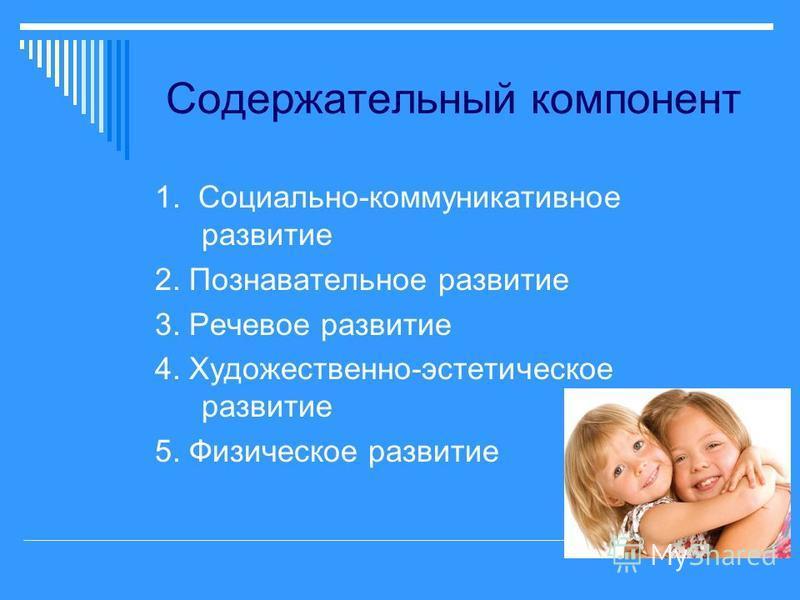 Содержательный компонент 1. Социально-коммуникативное развитие 2. Познавательное развитие 3. Речевое развитие 4. Художественно-эстетическое развитие 5. Физическое развитие