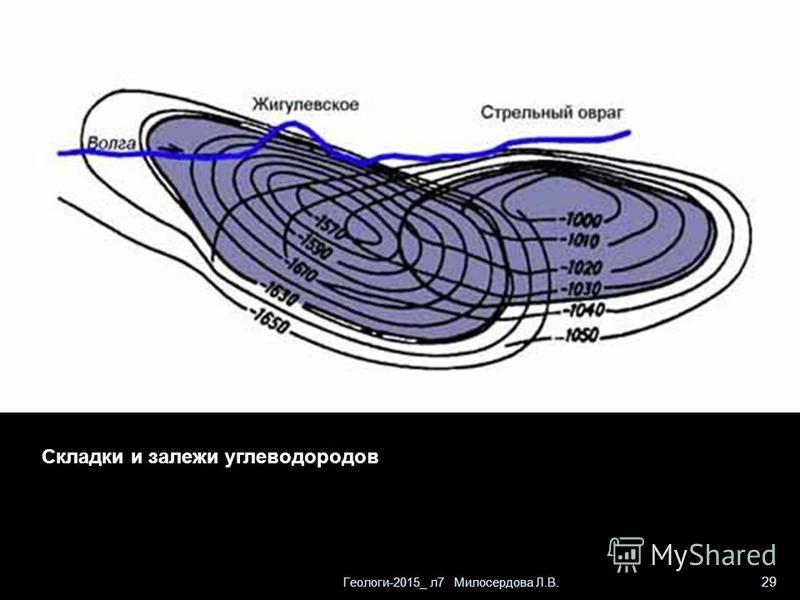 Геологи-2015_ л 7 Милосердова Л.В. 29 Складки и залежи углеводородов