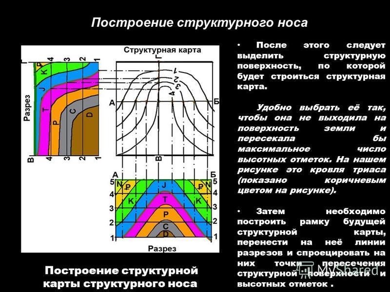 После этого следует выделить структурную поверхность, по которой будет строиться структурная карта. Удобно выбрать её так, чтобы она не выходила на поверхность земли и пересекала бы максимальное число высотных отметок. На нашем рисунке это кровля три