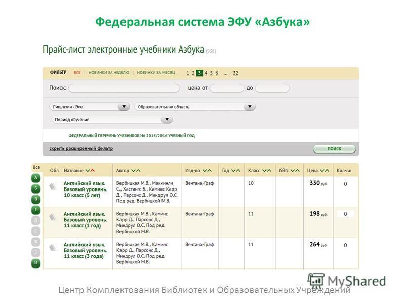 Федеральная система ЭФУ «Азбука» Центр Комплектования Библиотек и Образовательных Учреждений