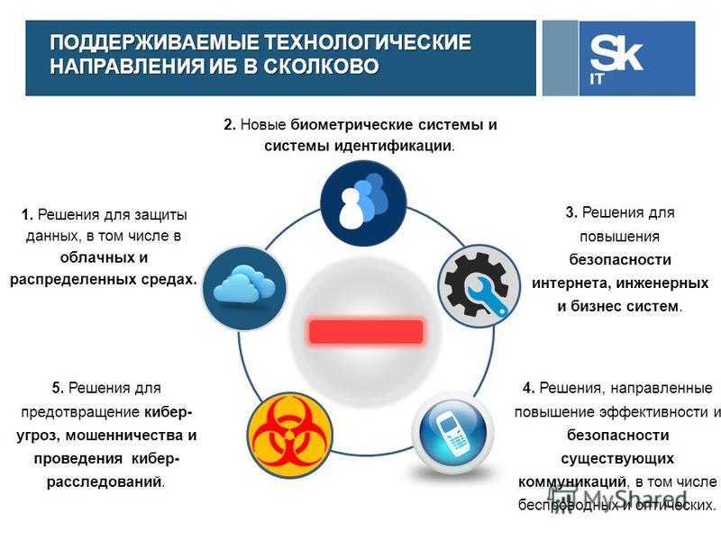 1. Решения для защиты данных, в том числе в облачных и распределенных средах. 5. Решения для предотвращение кибер- угроз, мошенничества и проведения кибер- расследований. 3. Решения для повышения безопасности интернета, инженерных и бизнес систем. 4.