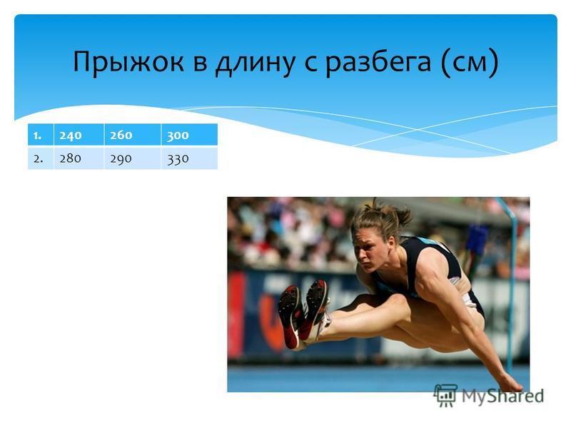 Прыжок в длину с разбега (см) 1.240260300 2.280290330