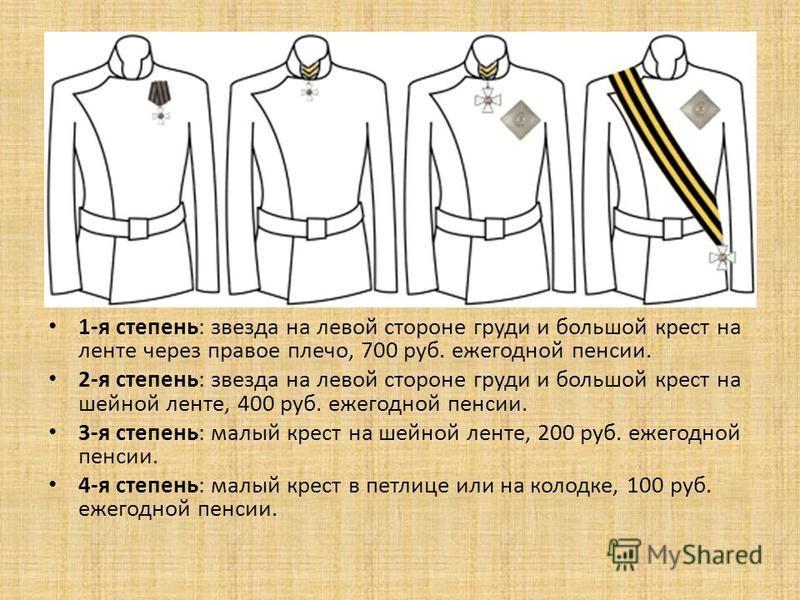 1-я степень: звезда на левой стороне груди и большой крест на ленте через правое плечо, 700 руб. ежегодной пенсии. 2-я степень: звезда на левой стороне груди и большой крест на шейной ленте, 400 руб. ежегодной пенсии. 3-я степень: малый крест на шейн