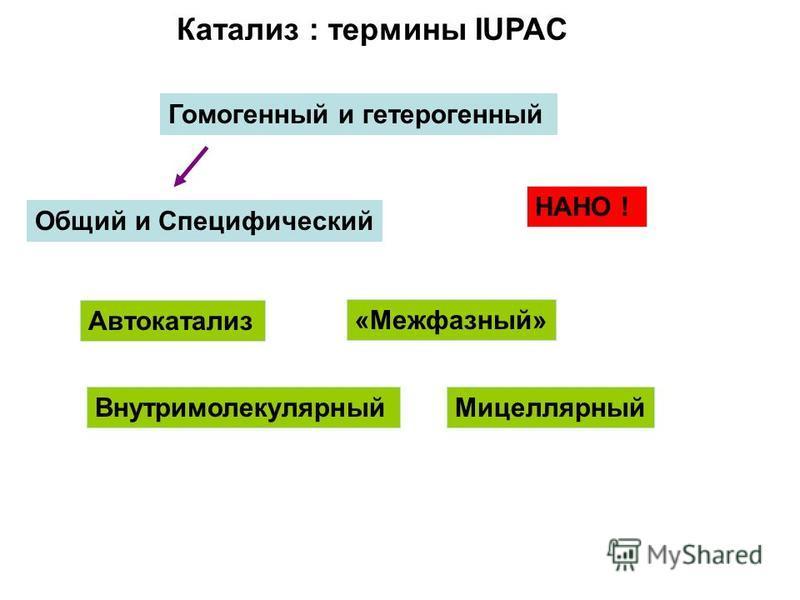 Катализ : термины IUPAC Гомогенный и гетерогенный Автокатализ Общий и Специфический «Межфазный» Внутримолекулярный Мицеллярный НАНО !