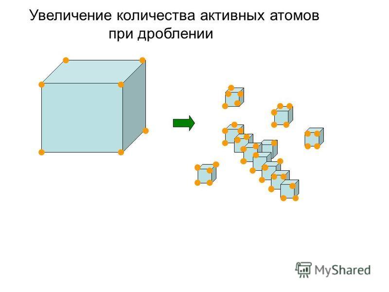 Увеличение количества активных атомов при дроблении