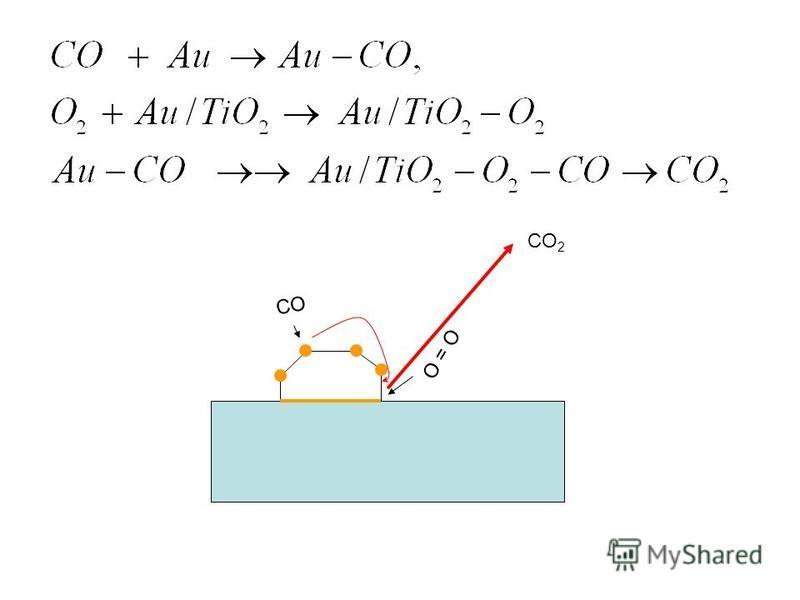 O = O CO CO 2