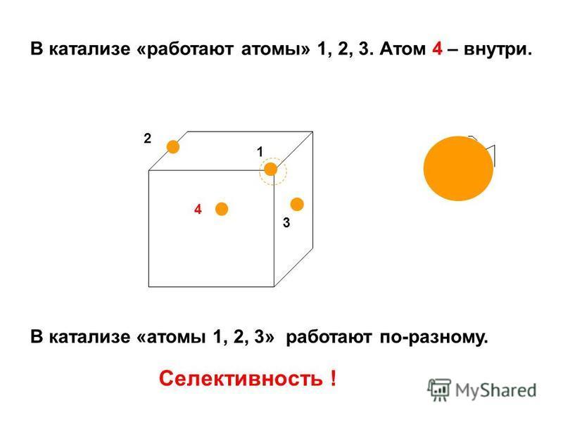 1 2 3 4 В катализе «работают атомы» 1, 2, 3. Атом 4 – внутри. В катализе «атомы 1, 2, 3» работают по-разному. Селективность !