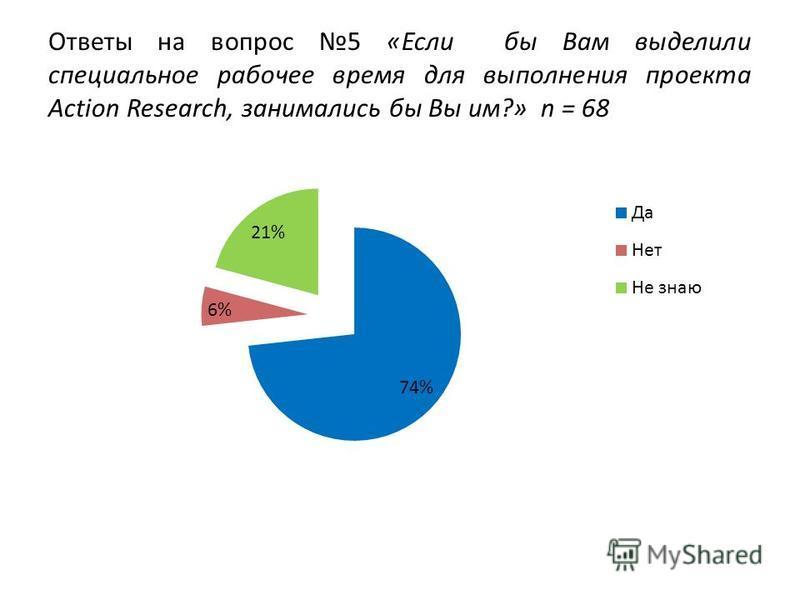 Ответы на вопрос 5 «Если бы Вам выделили специальное рабочее время для выполнения проекта Action Research, занимались бы Вы им?» n = 68
