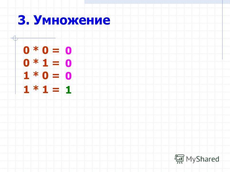 3. Умножение 0 * 0 = 0 0 * 1 = 0 1 * 0 = 0 1 * 1 = 1
