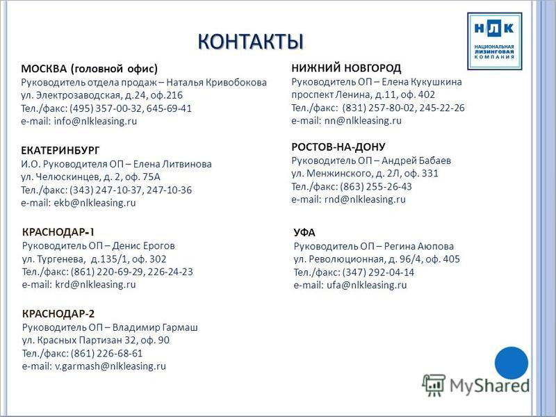 КОНТАКТЫ МОСКВА ( головной офис ) Руководитель отдела продаж – Наталья Кривобокова ул. Электрозаводская, д.24, оф.216 Тел./ факс : (495) 357 - 00 - 32, 645-69-41 е -mail: info @nlkleasing.ru ЕКАТЕРИНБУРГ И. О. Руководителя ОП – Елена Литвинова ул. Че