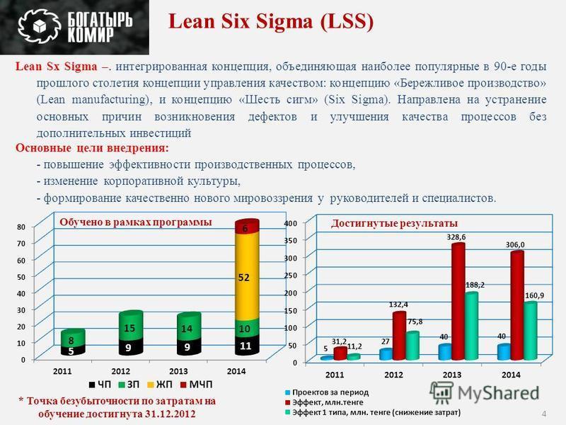 Lean Six Sigma (LSS) Lean Sx Sigma –. интегрированная концепция, объединяющая наиболее популярные в 90-е годы прошлого столетия концепции управления качеством: концепцию «Бережливое производство» (Lean manufacturing), и концепцию «Шесть сигм» (Six Si