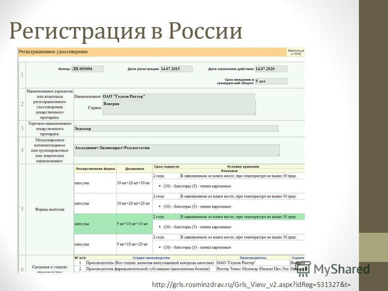 Регистрация в России http://grls.rosminzdrav.ru/Grls_View_v2.aspx?idReg=531327&t=