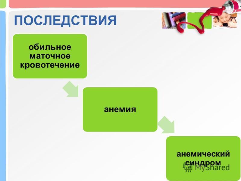 ПОСЛЕДСТВИЯ обильное маточное кровотечение анемия анемический синдром