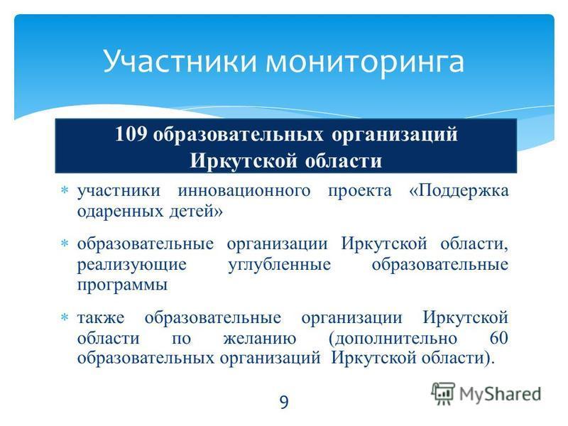 Всего 109 образовательных организаций Иркутской области участники инновационного проекта «Поддержка одаренных детей» образовательные организации Иркутской области, реализующие углубленные образовательные программы также образовательные организации Ир
