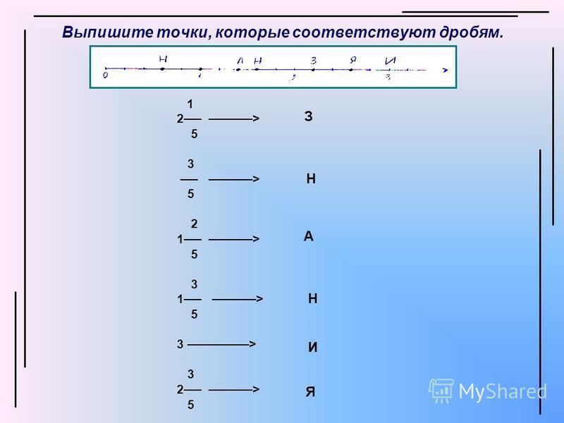 Выпишите точки, которые соответствуют дробям. 1 2 > 5 3 > 5 2 1 > 5 3 1 > 5 3 > 3 2 > 5 З Н А Н И Я