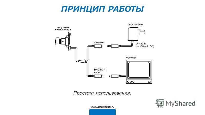 ПРИНЦИП РАБОТЫ Простота использования. www.spezvision.ru