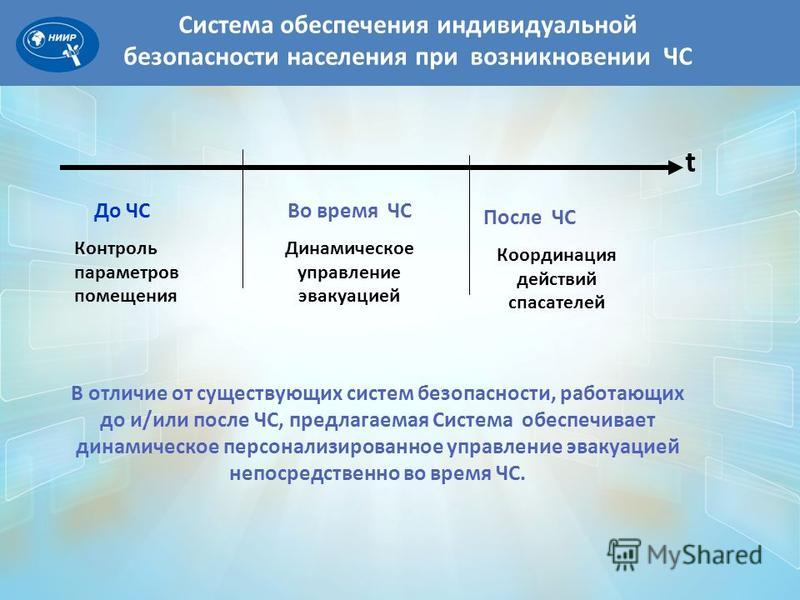 Система обеспечения индивидуальной безопасности населения при возникновении ЧС t В отличие от существующих систем безопасности, работающих до и/или после ЧС, предлагаемая Система обеспечивает динамическое персонализированное управление эвакуацией неп