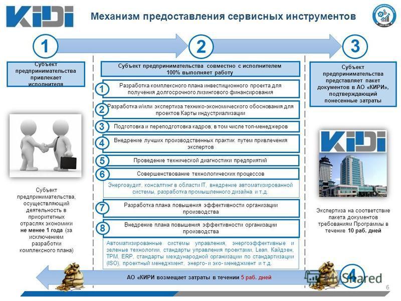 Автоматизированные системы управления, энергоэффективные и зеленые технологии, стандарты управления проектами, Lean, Кайдзен, TPM, ERP, стандарты международной организации по стандартизации (ISO), проектный менеджмент, энерго- и эко- менеджмент и т.д