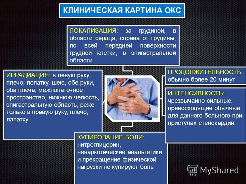 КЛИНИЧЕСКАЯ КАРТИНА ОКС ИРРАДИАЦИЯ: в левую руку, плечо, лопатку, шею, обе руки, оба плеча, межлопаточное пространство, нижнюю челюсть, эпигастральную область, реже только в правую руку, плечо, лапатку ПРОДОЛЖИТЕЛЬНОСТЬ: обычно более 20 минут ЛОКАЛИЗ