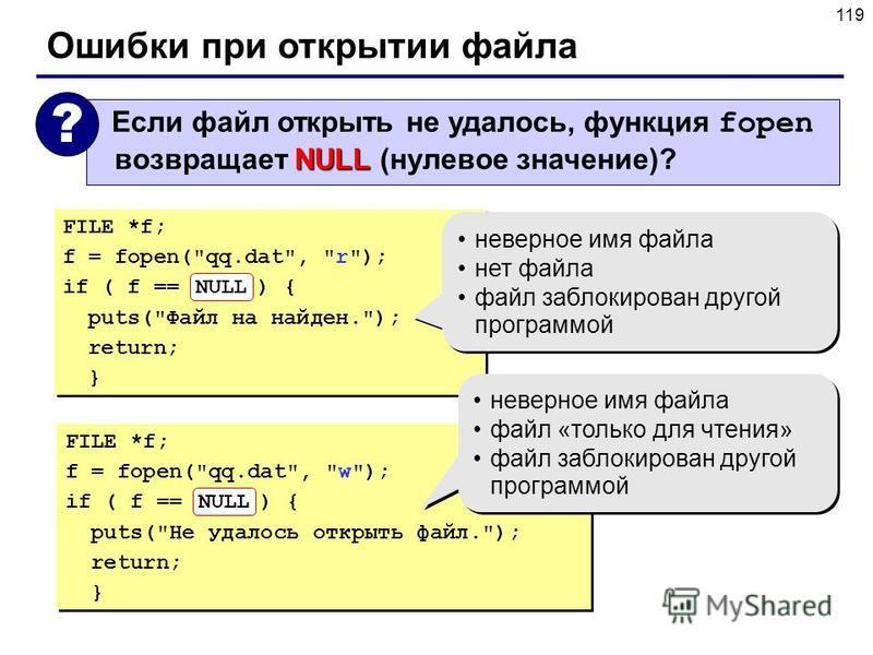 119 Ошибки при открытии файла FILE *f; f = fopen(