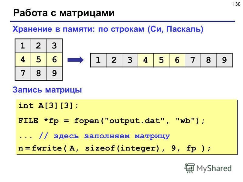 138 Работа с матрицами Хранение в памяти: по строкам (Си, Паскаль) 123 456 789 123456789 Запись матрицы int A[3][3]; FILE *fp = fopen(