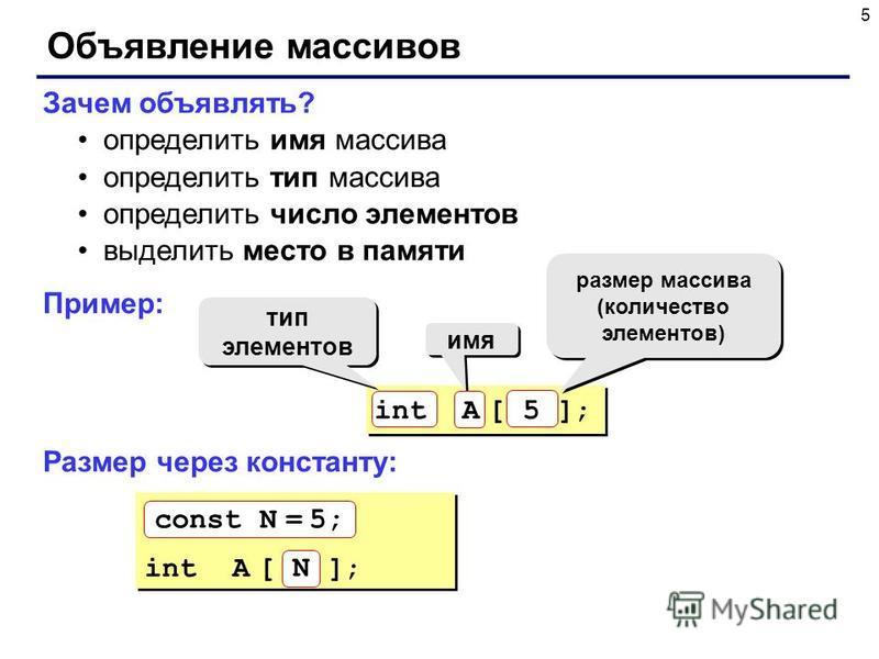 5 Объявление массивов Зачем объявлять? определить имя массива определить тип массива определить число элементов выделить место в памяти Пример: Размер через константу: имя размер массива (количество элементов) тип элементов тип элементов int A [ ]; c