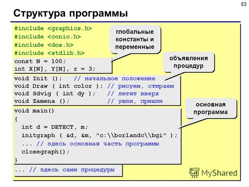 53 Структура программы #include const N = 100; int X[N], Y[N], r = 3; void Init (); // начальное положение void Draw ( int color ); // рисуем, стираем void Sdvig ( int dy ); // летят вверх void Zamena (); // ушли, пришли void main() { int d = DETECT,