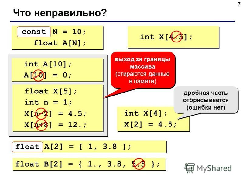 7 Что неправильно? int N = 10; float A[N]; int N = 10; float A[N]; const int X[4.5]; int A[10]; A[10] = 0; int A[10]; A[10] = 0; float X[5]; int n = 1; X[n-2] = 4.5; X[n+8] = 12.; float X[5]; int n = 1; X[n-2] = 4.5; X[n+8] = 12.; выход за границы ма