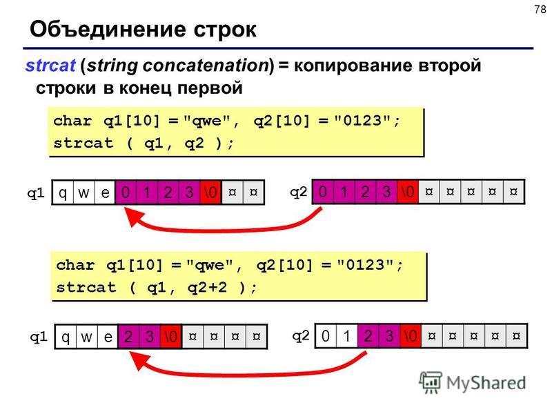 78 Объединение строк strcat (string concatenation) = копирование второй строки в конец первой char q1[10] =