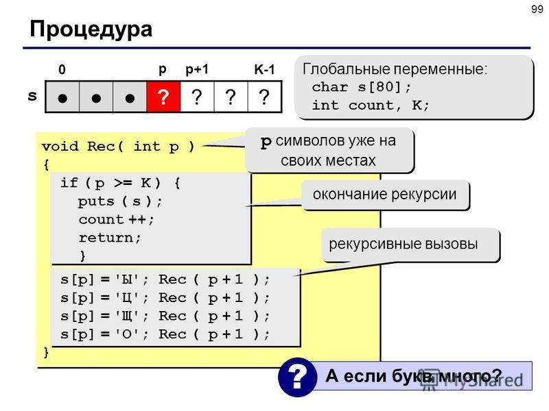 99 Процедура ???? 0K-1 p Глобальные переменные: char s[80]; int count, K; Глобальные переменные: char s[80]; int count, K; s p+1 рекурсивные вызовы А если букв много? ? окончание рекурсии void Rec( int p ) { if ( p >= K ) { puts ( s ); count ++; retu
