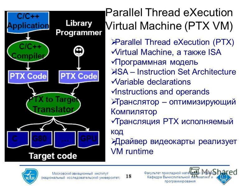 Московский авиационный институт (национальный исследовательский университет ) Факультет прикладной математики и физики Кафедра Вычислительной математики и программирования 18 Parallel Thread eXecution Virtual Machine (PTX VM) Parallel Thread eXecutio
