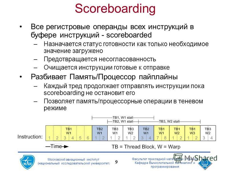 Московский авиационный институт (национальный исследовательский университет ) Факультет прикладной математики и физики Кафедра Вычислительной математики и программирования 9 Scoreboarding Все регистровые операнды всех инструкций в буфере инструкций -