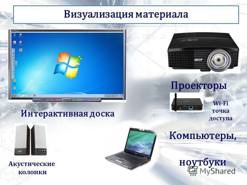 Компьютеры, ноутбуки Проекторы Акустические колонки Wi-Fi точка доступа Интерактивная доска Визуализация материала