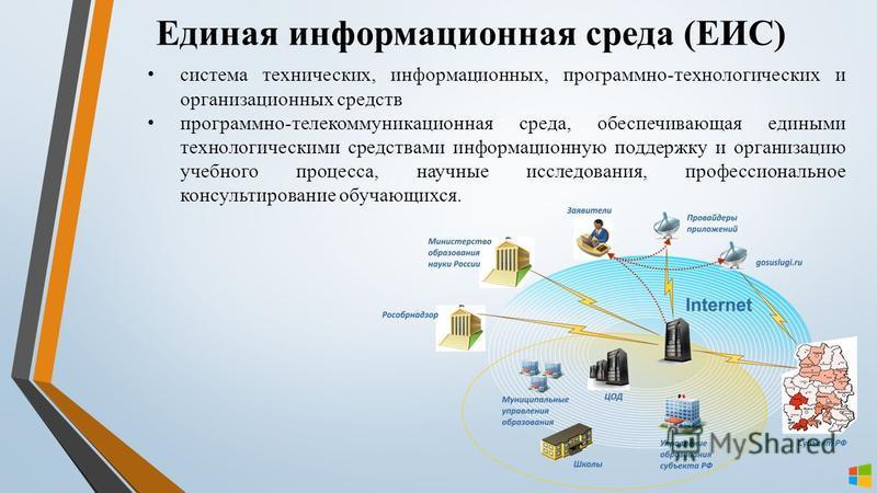 Единая информационная среда (ЕИС) система технических, информационных, программно-технологических и организационных средств программно-телекоммуникационная среда, обеспечивающая едиными технологическими средствами информационную поддержку и организац