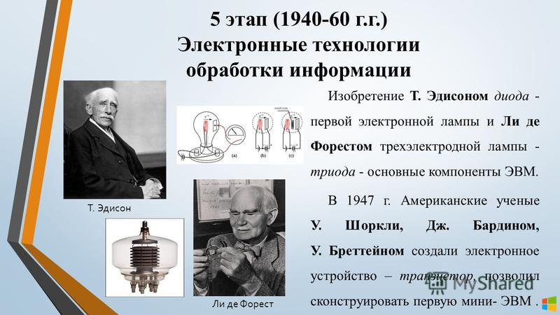 5 этап (1940-60 г.г.) Электронные технологии обработки информации Изобретение Т. Эдисоном диода - первой электронной лампы и Ли де Форестом трехэлектродной лампы - триода - основные компоненты ЭВМ. В 1947 г. Американские ученые У. Шоркли, Дж. Бардино