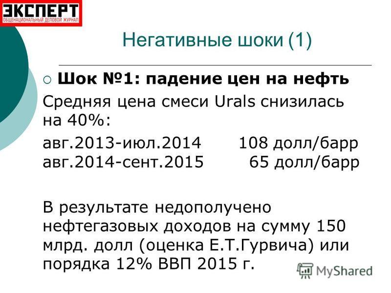 Негативные шоки (1) Шок 1: падение цен на нефть Средняя цена смеси Urals снизилась на 40%: авг.2013-июл.2014 108 долл/барр авг.2014-сент.2015 65 долл/барр В результате недополучено нефтегазовых доходов на сумму 150 млрд. долл (оценка Е.Т.Гурвича) или