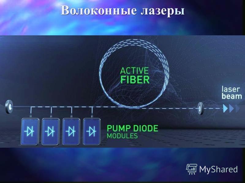 Волоконные лазеры Оптическая система с волоконным лазером: 1 сердцевина, легированная металлом, диаметр 6–8 мкм; 2 кварцевое волокно, диаметр 400–600 мкм; 3 полимерная оболочка; 4 внешнее защитное покрытие; 5 лазерные диоды оптической накачки; 6 опти