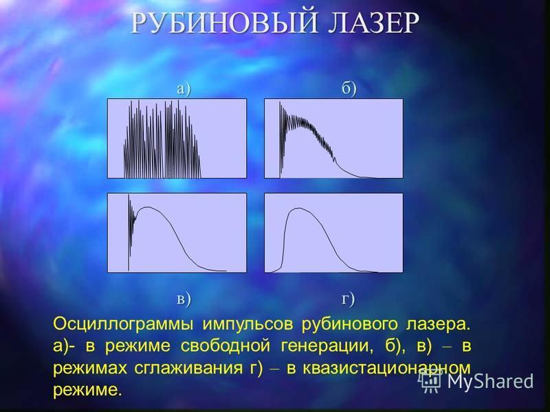 РУБИНОВЫЙ ЛАЗЕР Для рубинового (и вообще трехуровневого) лазера разумно определить два пороговых уровня мощности накачки: порог инверсии - мощность, необходимая для уменьшения в два раза заселенности основного состояния; при этом заселенности нижнего