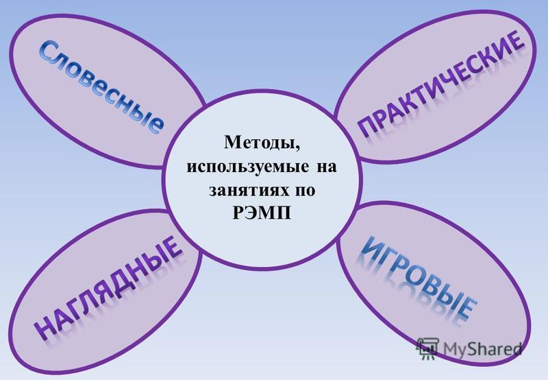 Методы, используемые на занятиях по РЭМП