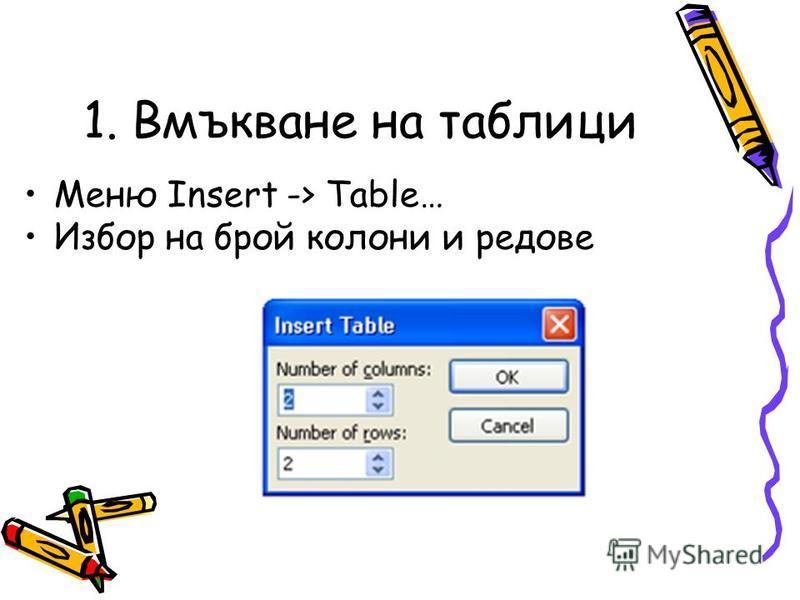 1. Вмъкване на таблици Меню Insert -> Table… Избор на брой колони и редове