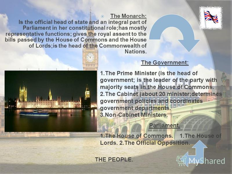 The Monarch: Is the official head of state and an integral part of Parliament in her constitutional role;has mostly representative functions; gives the royal assent to the bills passed by the House of Commons and the House of Lords;is the head of the