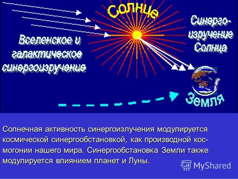 Синергообстановка планеты Земля Синергообстановка планеты Земля в потоках синергии звёзд. При движении планеты наблюдается ритм галактического года (200 млн. лет), земной год и земные сутки, динамика излучения синергии звёзд галактики и вселенной.