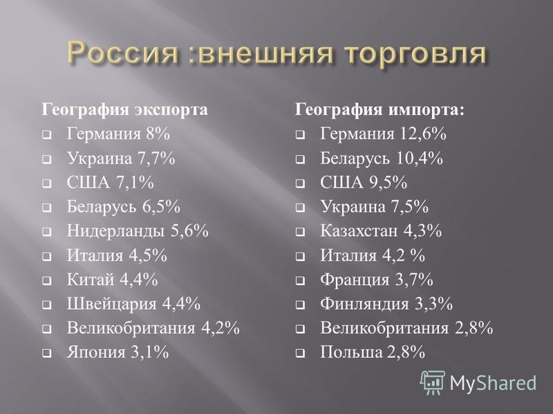 География экспорта Германия 8% Украина 7,7% США 7,1% Беларусь 6,5% Нидерланды 5,6% Италия 4,5% Китай 4,4% Швейцария 4,4% Великобритания 4,2% Япония 3,1% География импорта : Германия 12,6% Беларусь 10,4% США 9,5% Украина 7,5% Казахстан 4,3% Италия 4,2
