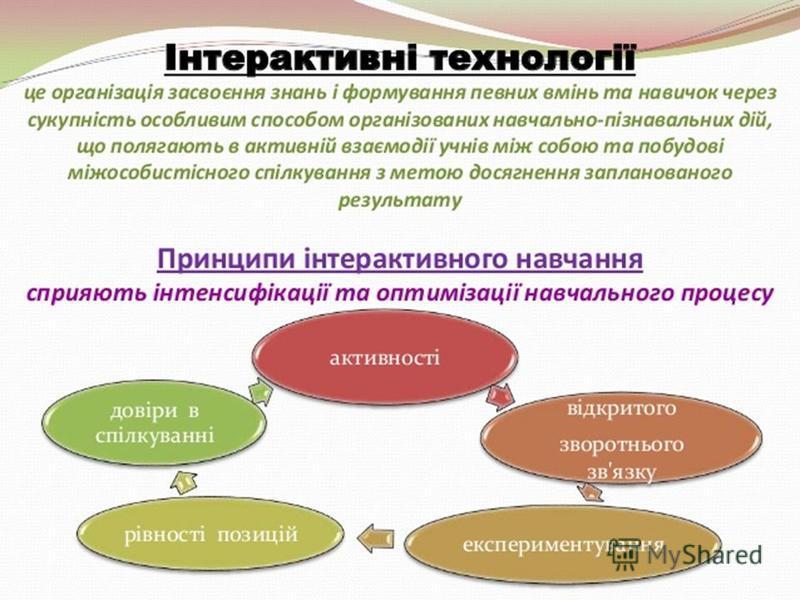 2. Принципи інтерактивного навчання