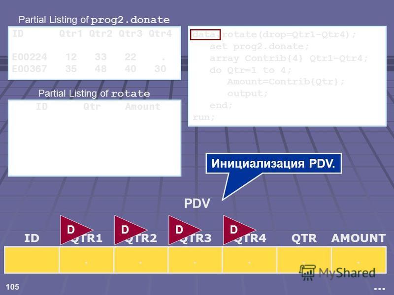 105 data rotate(drop=Qtr1-Qtr4); set prog2.donate; array Contrib{4} Qtr1-Qtr4; do Qtr=1 to 4; Amount=Contrib{Qtr}; output; end; run;...... IDQTR3QTR1QTR2QTRAMOUNTQTR4 DDDD Инициализация PDV.... PDV ID Qtr1 Qtr2 Qtr3 Qtr4 E00224 12 33 22. E00367 35 48