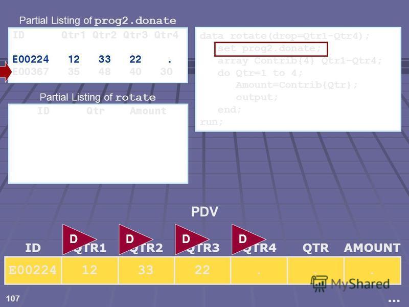 107 data rotate(drop=Qtr1-Qtr4); set prog2.donate; array Contrib{4} Qtr1-Qtr4; do Qtr=1 to 4; Amount=Contrib{Qtr}; output; end; run;...223312E00224 IDQTR3QTR1QTR2QTRAMOUNTQTR4 DDDD ID Qtr1 Qtr2 Qtr3 Qtr4 E00224 12 33 22. E00367 35 48 40 30 Partial Li