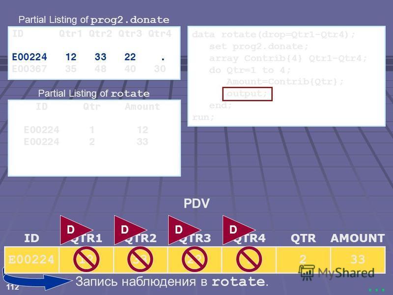 112... Запись наблюдения в rotate. data rotate(drop=Qtr1-Qtr4); set prog2.donate; array Contrib{4} Qtr1-Qtr4; do Qtr=1 to 4; Amount=Contrib{Qtr}; output; end; run; 332.223312E00224 IDQTR3QTR1QTR2QTRAMOUNTQTR4 DDDD PDV ID Qtr1 Qtr2 Qtr3 Qtr4 E00224 12