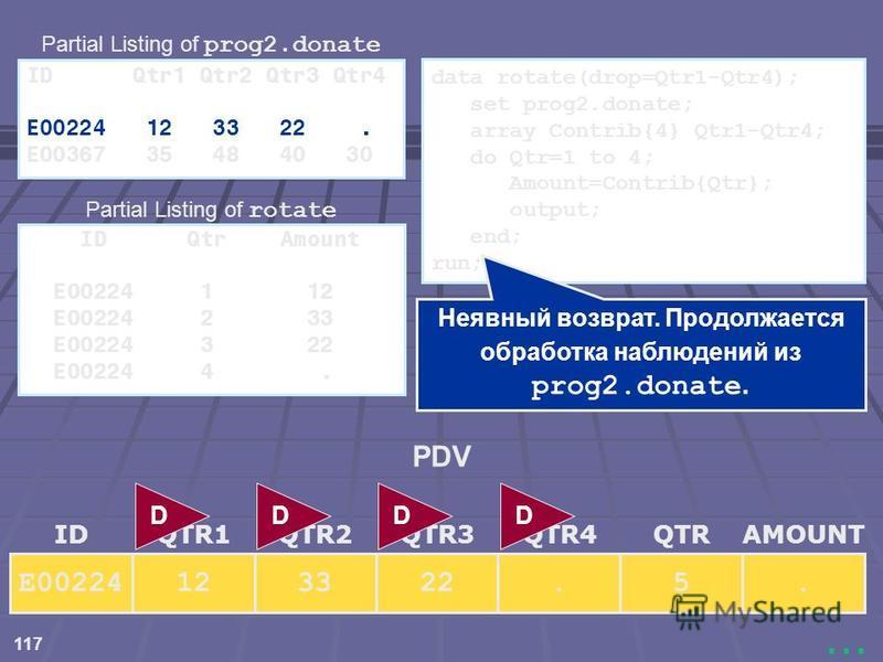117... PDV.5.223312E00224 IDQTR3QTR1QTR2QTRAMOUNTQTR4 DDDD data rotate(drop=Qtr1-Qtr4); set prog2.donate; array Contrib{4} Qtr1-Qtr4; do Qtr=1 to 4; Amount=Contrib{Qtr}; output; end; run; Неявный возврат. Продолжается обработка наблюдений из prog2.do